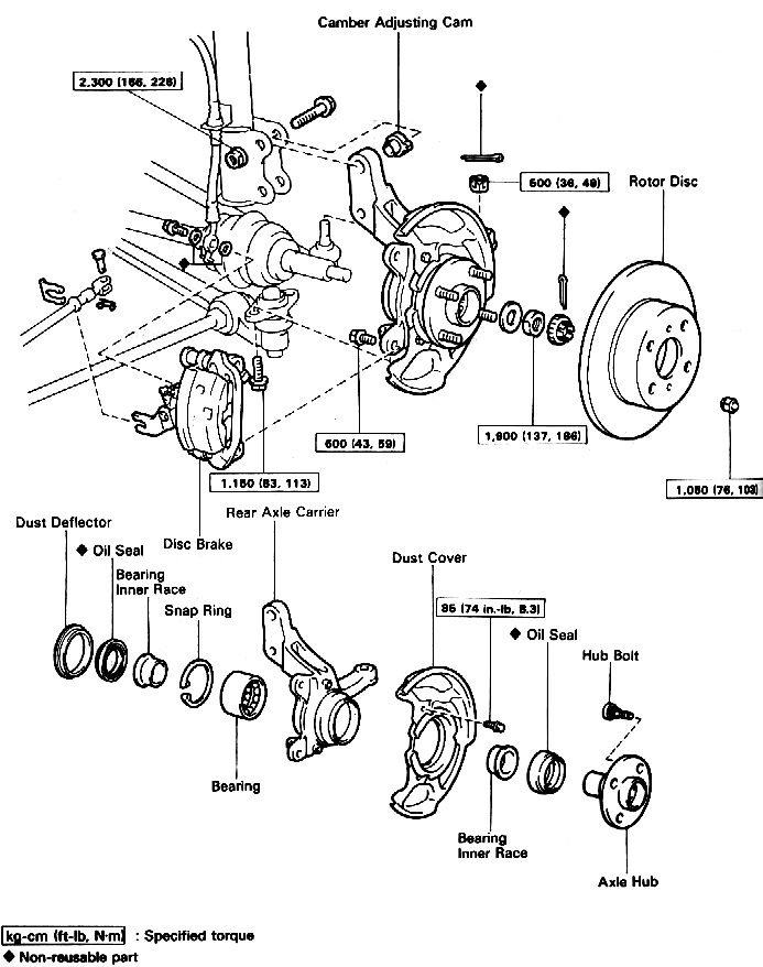 Toyota Mr2 Suspension Diagrams