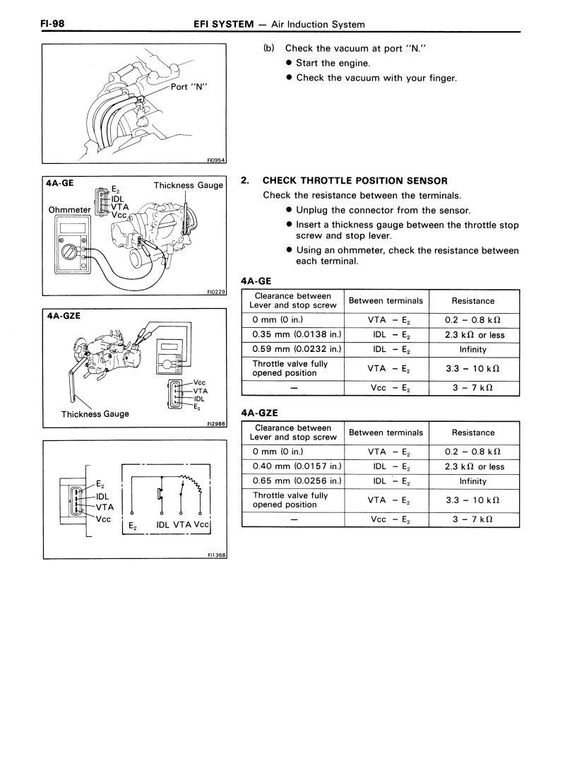 TPStest2a.jpg