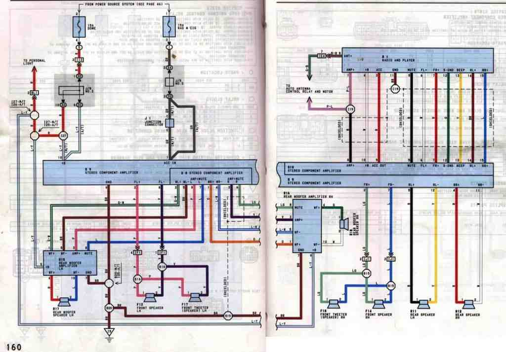 Wiring Diagram For Car Stereo The wiring diagram – Toyota Mr2 Wiring Diagram