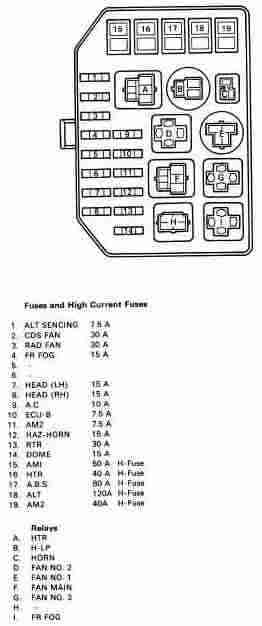 info:- fuse box locations  the mr2 owners club